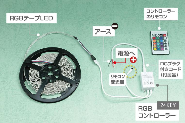 RGB LEDテープライトの配線接続図