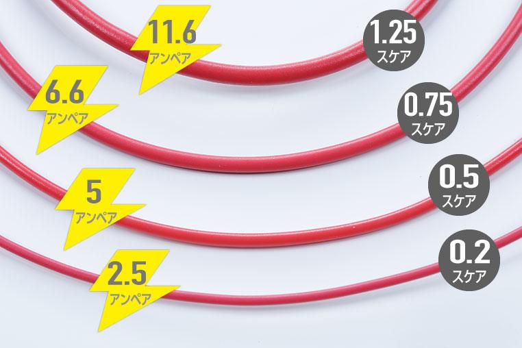 配線コードに流せる電流の容量を比較