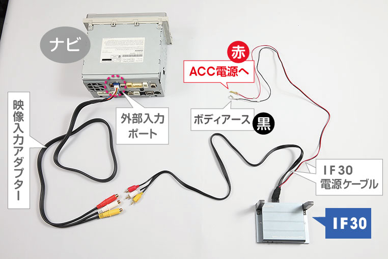 HDMI非対応カーナビとIF30のリアル配線